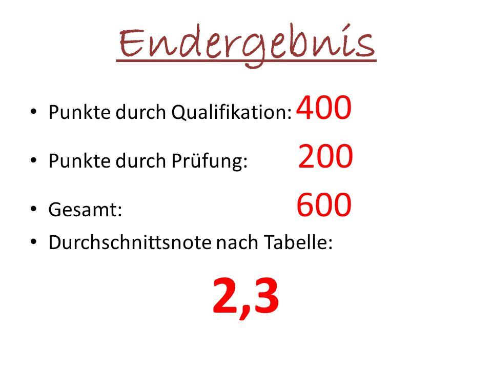 Endergebnis Punkte durch Qualifikation: 400 Punkte durch Prüfung: 200 Gesamt: 600 Durchschnittsnote nach Tabelle: 2,3