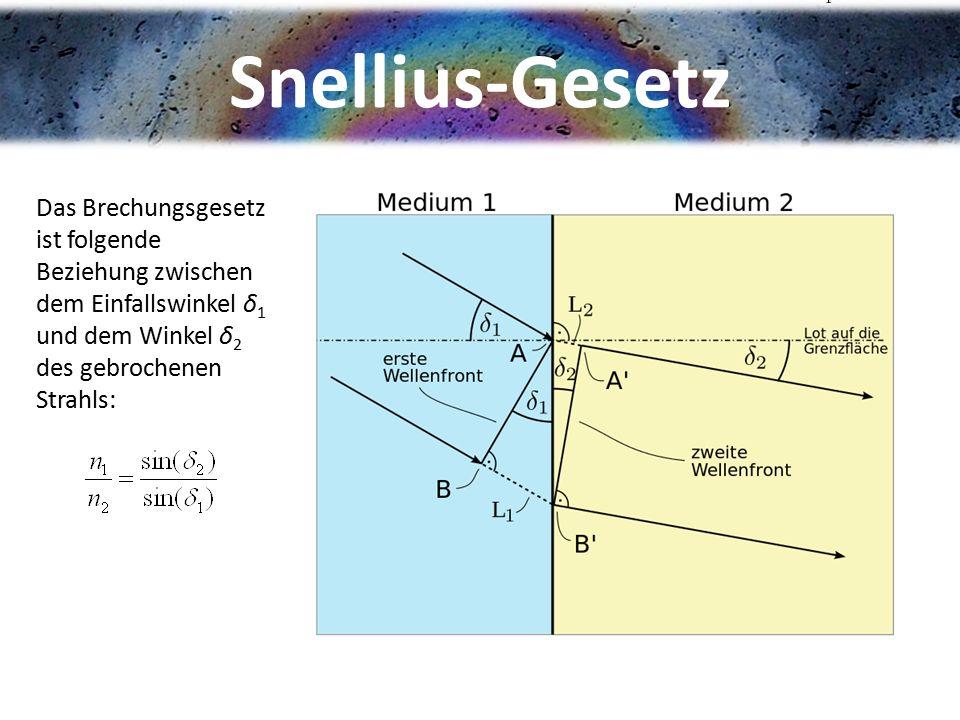Snellius-Gesetz Das Brechungsgesetz ist folgende Beziehung zwischen dem Einfallswinkel δ 1 und dem Winkel δ 2 des gebrochenen Strahls: