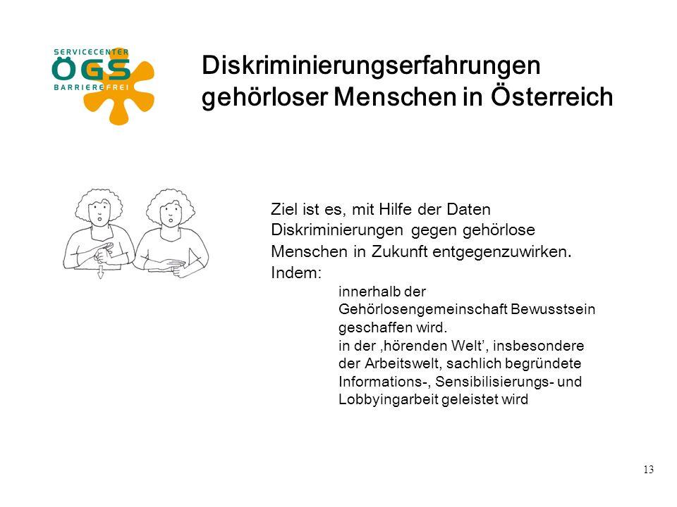 13 Diskriminierungserfahrungen gehörloser Menschen in Österreich Ziel ist es, mit Hilfe der Daten Diskriminierungen gegen gehörlose Menschen in Zukunf