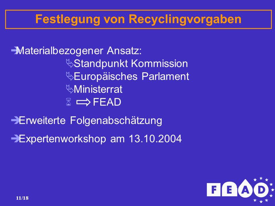 11/18 Festlegung von Recyclingvorgaben  Materialbezogener Ansatz:  Standpunkt Kommission  Europäisches Parlament  Ministerrat  FEAD  Erweiterte Folgenabschätzung  Expertenworkshop am 13.10.2004