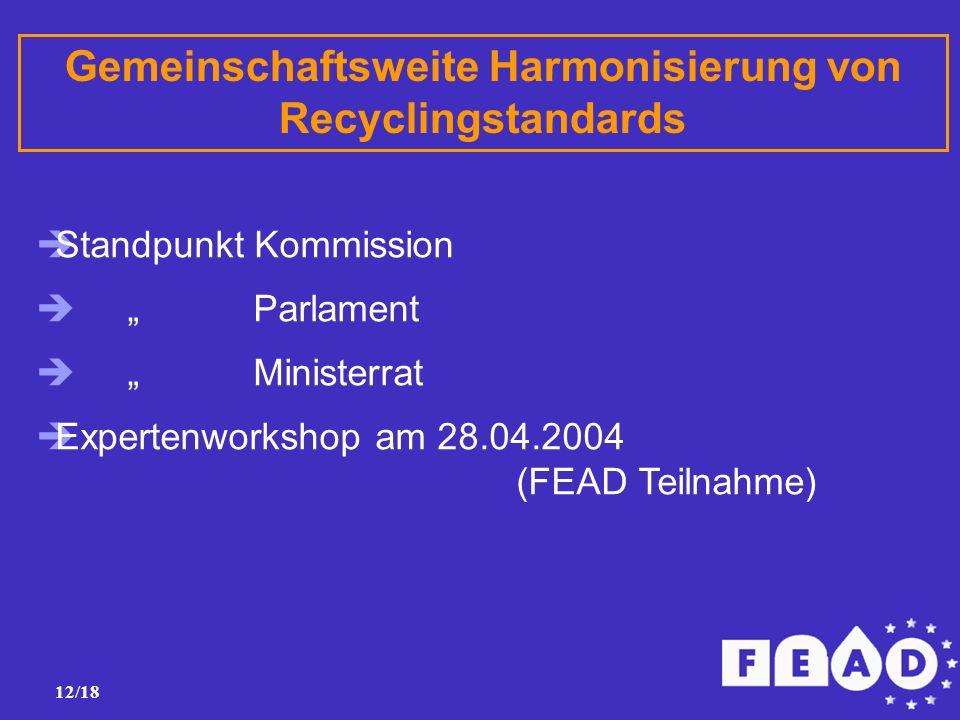 """12/18 Gemeinschaftsweite Harmonisierung von Recyclingstandards  Standpunkt Kommission  """" Parlament  """" Ministerrat  Expertenworkshop am 28.04.2004 (FEAD Teilnahme)"""