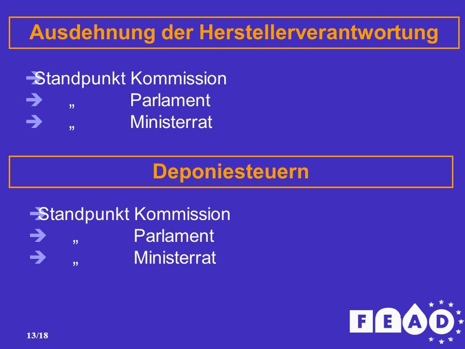 """13/18 Ausdehnung der Herstellerverantwortung  Standpunkt Kommission  """" Parlament  """" Ministerrat Deponiesteuern  Standpunkt Kommission  """" Parlament  """" Ministerrat"""