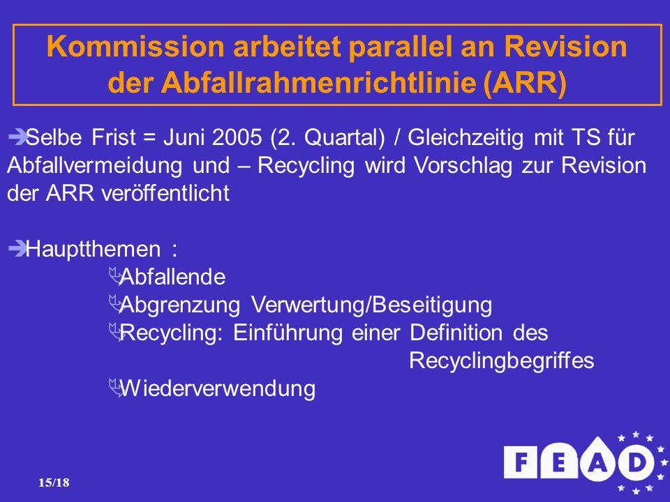15/18 Kommission arbeitet parallel an Revision der Abfallrahmenrichtlinie (ARR)  Selbe Frist = Juni 2005 (2.