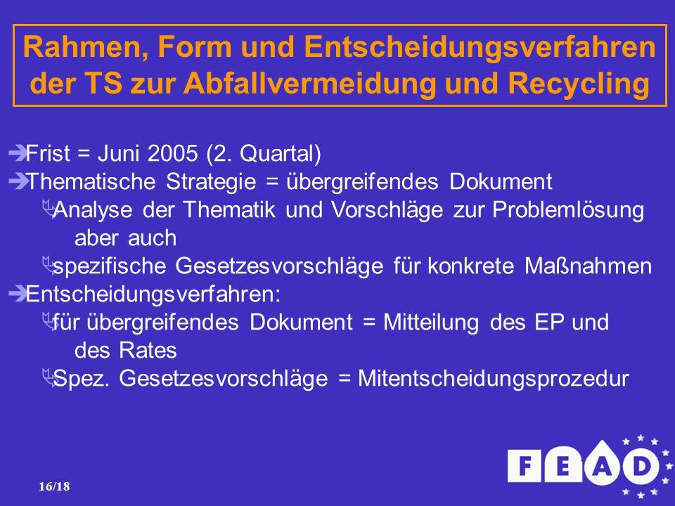 16/18 Rahmen, Form und Entscheidungsverfahren der TS zur Abfallvermeidung und Recycling  Frist = Juni 2005 (2.