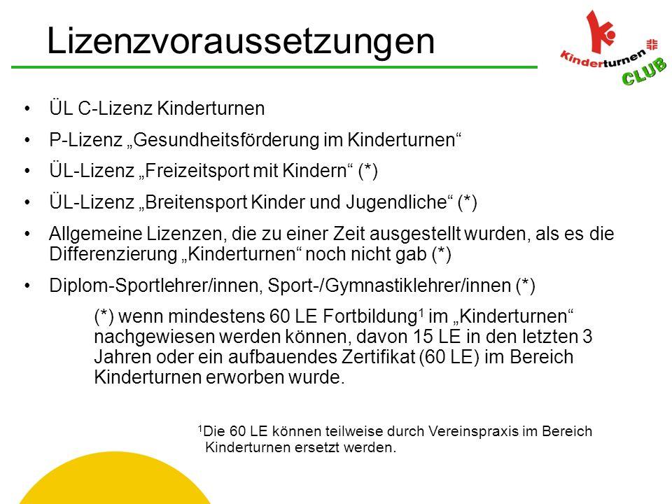 Das E-Learning-Angebot setzt sich aus folgenden Inhalten zusammen: Kinderturnen Prävention sexualisierter Gewalt (PSG) E-Learning-Angebot Sport-Index Inklusion des Deutschen Behindertensportverbandes Zusätzlich muss eine Fortbildung (8 LE) im Kinderturnen nachgewiesen werden.