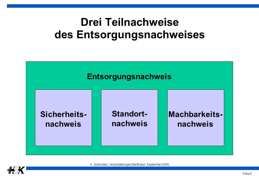 A. Zurkinden, Veranstaltungen Marthalen, September 2005 Folie 5 Drei Teilnachweise des Entsorgungsnachweises Entsorgungsnachweis Sicherheits- nachweis
