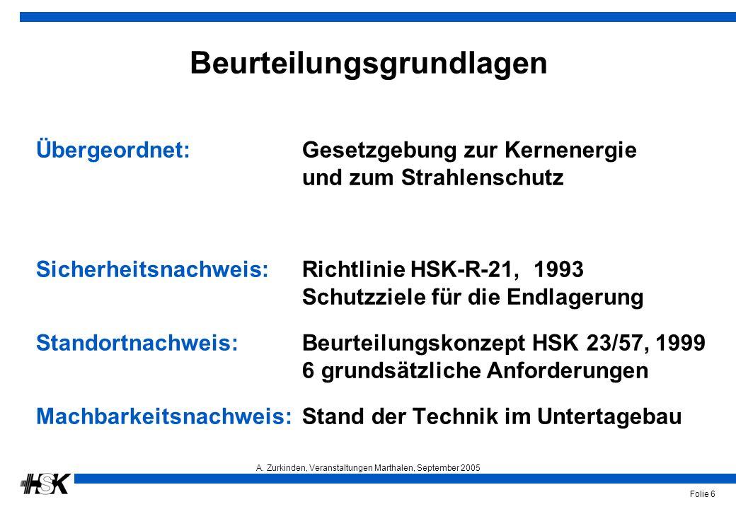A. Zurkinden, Veranstaltungen Marthalen, September 2005 Folie 6 Beurteilungsgrundlagen Übergeordnet:Gesetzgebung zur Kernenergie und zum Strahlenschut
