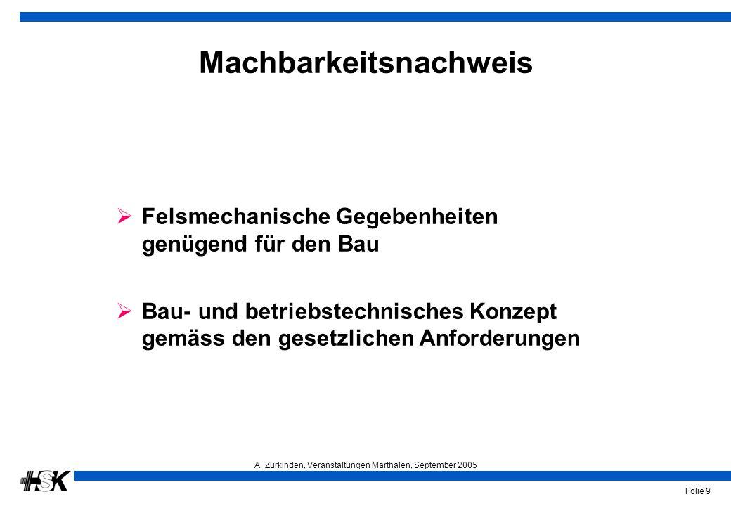 A. Zurkinden, Veranstaltungen Marthalen, September 2005 Folie 9 Machbarkeitsnachweis  Felsmechanische Gegebenheiten genügend für den Bau  Bau- und b