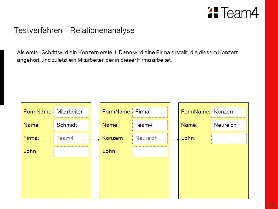 28 Testverfahren – Relationenanalyse Als erster Schritt wird ein Konzern erstellt.