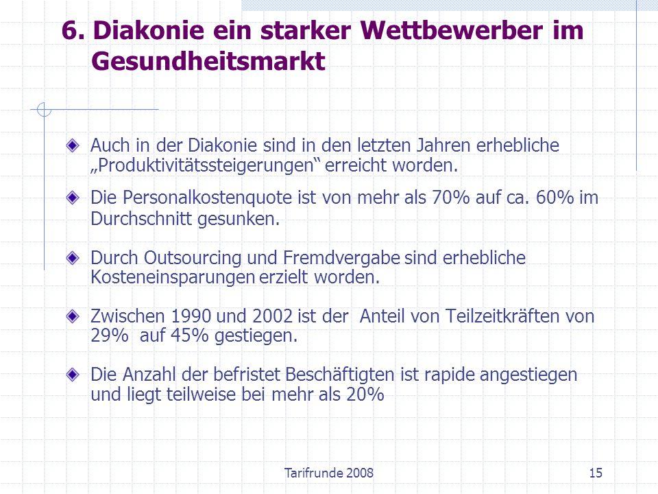 """Tarifrunde 200815 6. Diakonie ein starker Wettbewerber im Gesundheitsmarkt Auch in der Diakonie sind in den letzten Jahren erhebliche """"Produktivitätss"""