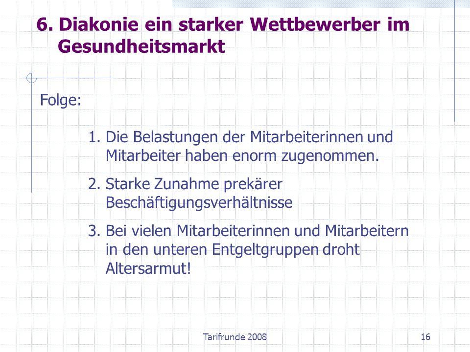 Tarifrunde 200816 6. Diakonie ein starker Wettbewerber im Gesundheitsmarkt Folge: 1.Die Belastungen der Mitarbeiterinnen und Mitarbeiter haben enorm z