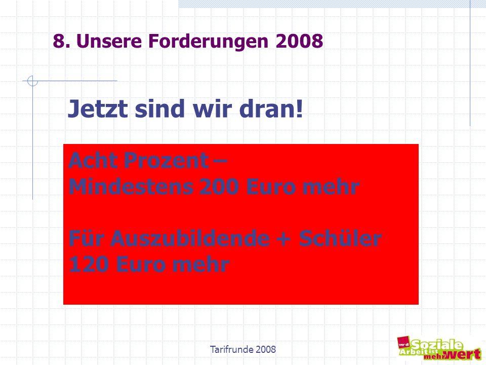 Tarifrunde 200818 8. Unsere Forderungen 2008 Acht Prozent – Mindestens 200 Euro mehr Für Auszubildende + Schüler 120 Euro mehr Jetzt sind wir dran!