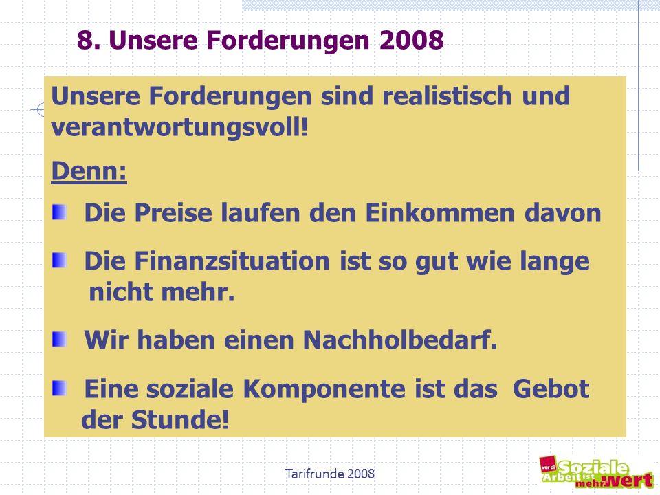 Tarifrunde 200819 8. Unsere Forderungen 2008 Unsere Forderungen sind realistisch und verantwortungsvoll! Denn: Die Preise laufen den Einkommen davon D