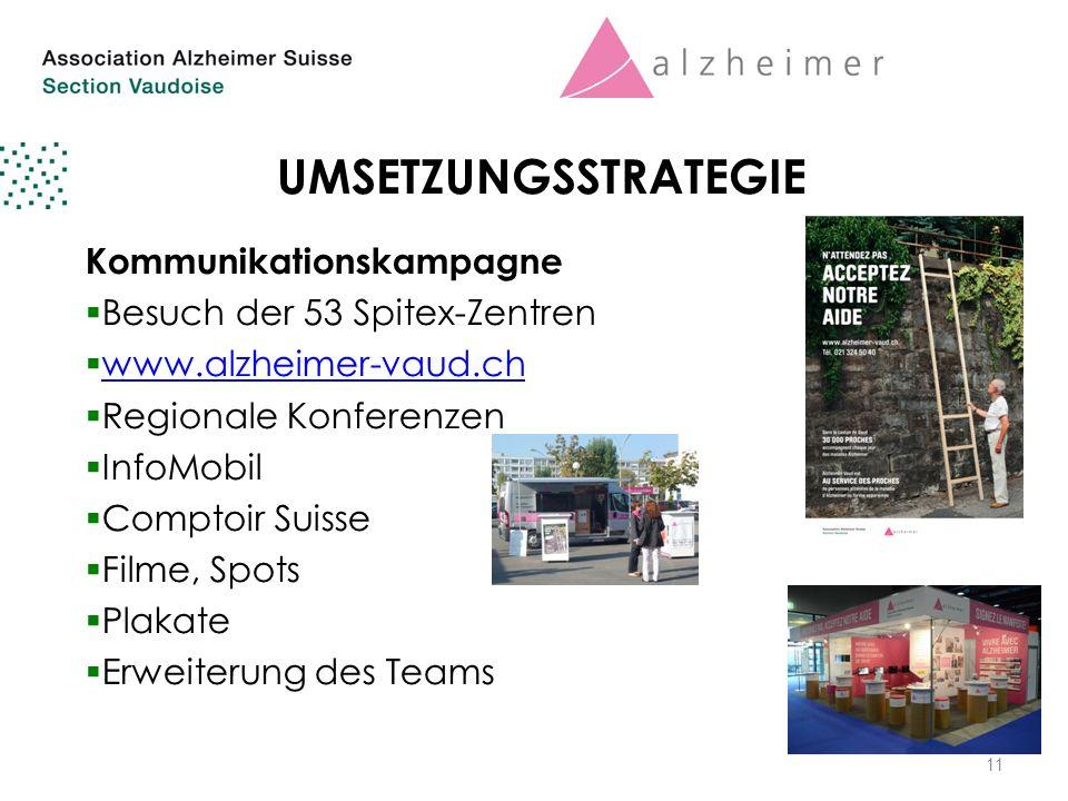 11 UMSETZUNGSSTRATEGIE Kommunikationskampagne  Besuch der 53 Spitex-Zentren  www.alzheimer-vaud.ch www.alzheimer-vaud.ch  Regionale Konferenzen  InfoMobil  Comptoir Suisse  Filme, Spots  Plakate  Erweiterung des Teams 11