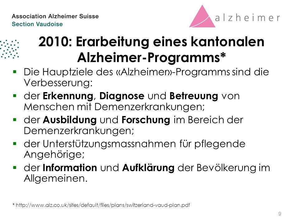 2010: Erarbeitung eines kantonalen Alzheimer-Programms*  Die Hauptziele des «Alzheimer»-Programms sind die Verbesserung:  der Erkennung, Diagnose und Betreuung von Menschen mit Demenzerkrankungen;  der Ausbildung und Forschung im Bereich der Demenzerkrankungen;  der Unterstützungsmassnahmen für pflegende Angehörige;  der Information und Aufklärung der Bevölkerung im Allgemeinen.