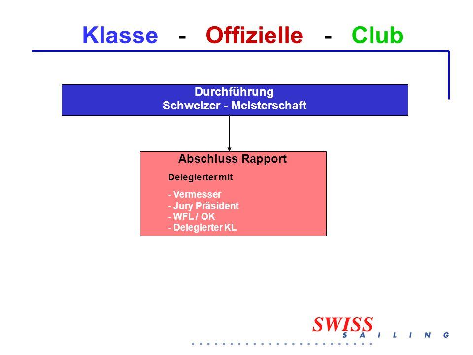 Klasse - Offizielle - Club Abschluss Rapport Delegierter mit - Vermesser - Jury Präsident - WFL / OK - Delegierter KL Durchführung Schweizer - Meisterschaft