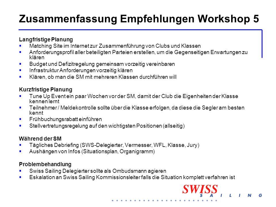 Zusammenfassung Empfehlungen Workshop 5 Langfristige Planung  Matching Site im Internet zur Zusammenführung von Clubs und Klassen  Anforderungsprofi