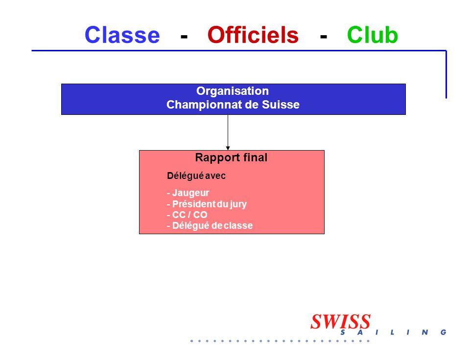 Classe - Officiels - Club Rapport final Délégué avec - Jaugeur - Président du jury - CC / CO - Délégué de classe Organisation Championnat de Suisse