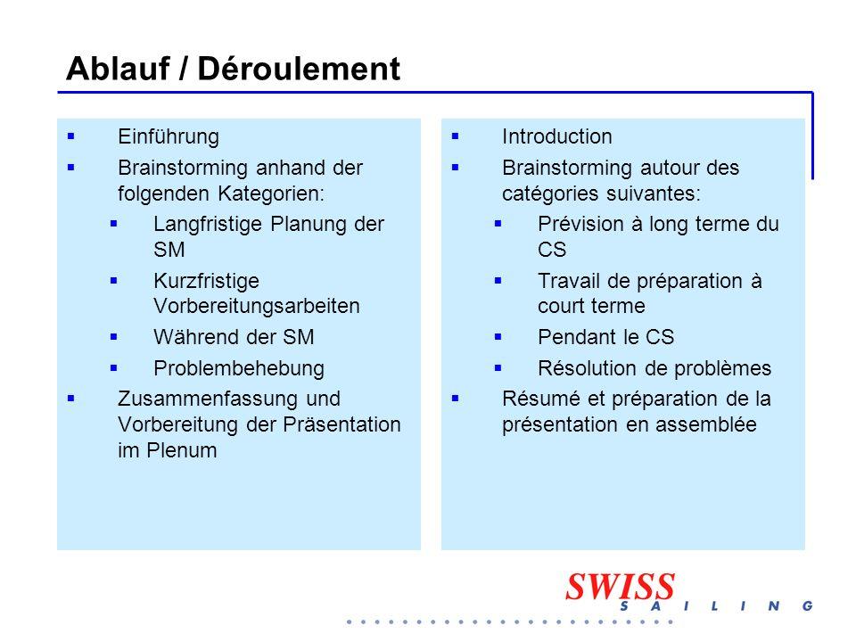 Ablauf / Déroulement  Einführung  Brainstorming anhand der folgenden Kategorien:  Langfristige Planung der SM  Kurzfristige Vorbereitungsarbeiten