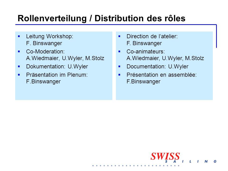 Rollenverteilung / Distribution des rôles  Leitung Workshop: F. Binswanger  Co-Moderation: A.Wiedmaier, U.Wyler, M.Stolz  Dokumentation: U.Wyler 