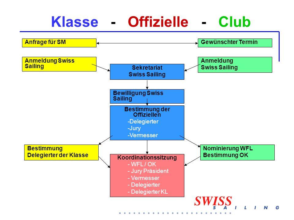 Klasse - Offizielle - Club Anfrage für SMGewünschter Termin Sekretariat Swiss Sailing Anmeldung Swiss Sailing Anmeldung Swiss Sailing Bewilligung Swis
