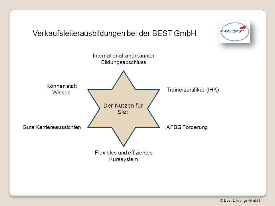 © Best Bildungs-GmbH Verkaufsleiterausbildungen bei der BEST GmbH Der Nutzen für Sie: International anerkannter Bildungsabschluss Trainerzertifikat (I
