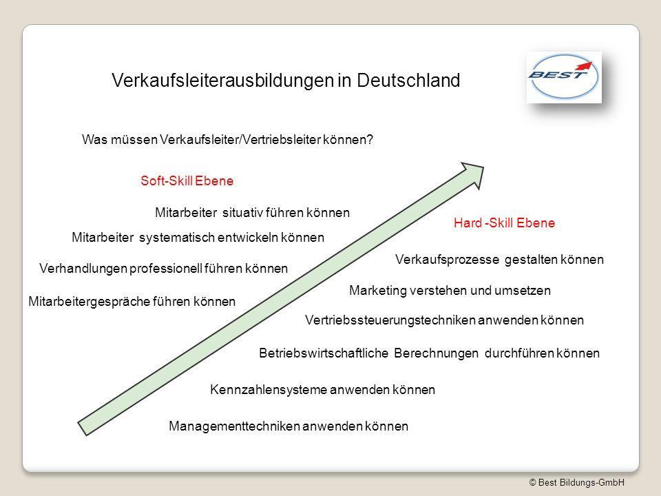 © Best Bildungs-GmbH Verkaufsleiterausbildungen in Deutschland Was müssen Verkaufsleiter/Vertriebsleiter können? Hard -Skill Ebene Soft-Skill Ebene Ma