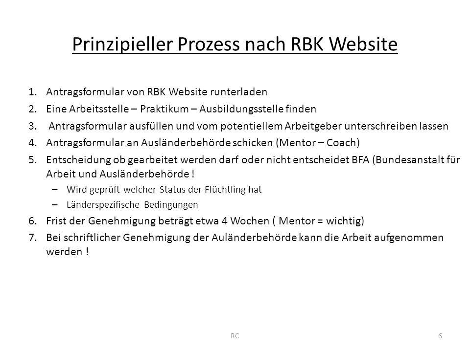 Prinzipieller Prozess nach RBK Website 1.Antragsformular von RBK Website runterladen 2.Eine Arbeitsstelle – Praktikum – Ausbildungsstelle finden 3.