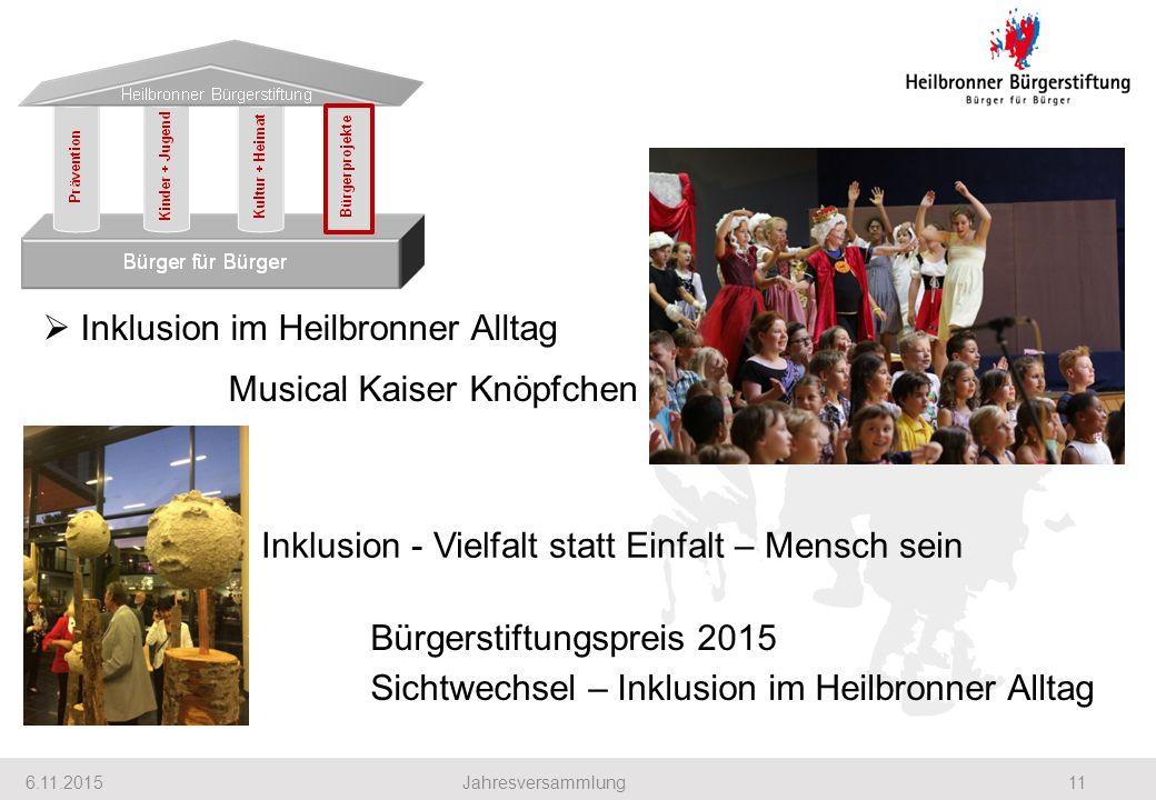 6.11.201511Jahresversammlung Bürgerstiftungspreis 2015 Sichtwechsel – Inklusion im Heilbronner Alltag Heilbronner Bürgerstiftung  Inklusion im Heilbr