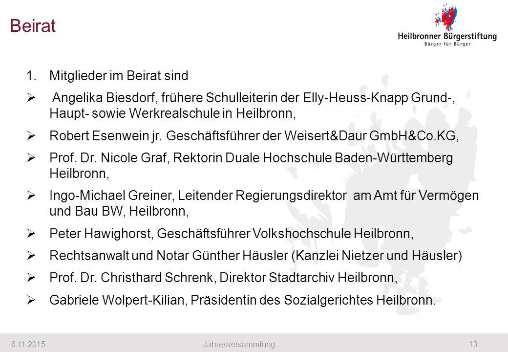 Beirat 6.11.201513Jahresversammlung 1.Mitglieder im Beirat sind  Angelika Biesdorf, frühere Schulleiterin der Elly-Heuss-Knapp Grund-, Haupt- sowie W