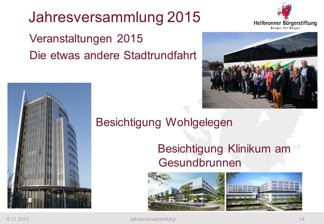 Jahresversammlung 2015 6.11.201514Jahresversammlung Veranstaltungen 2015 Die etwas andere Stadtrundfahrt Besichtigung Wohlgelegen Besichtigung Kliniku