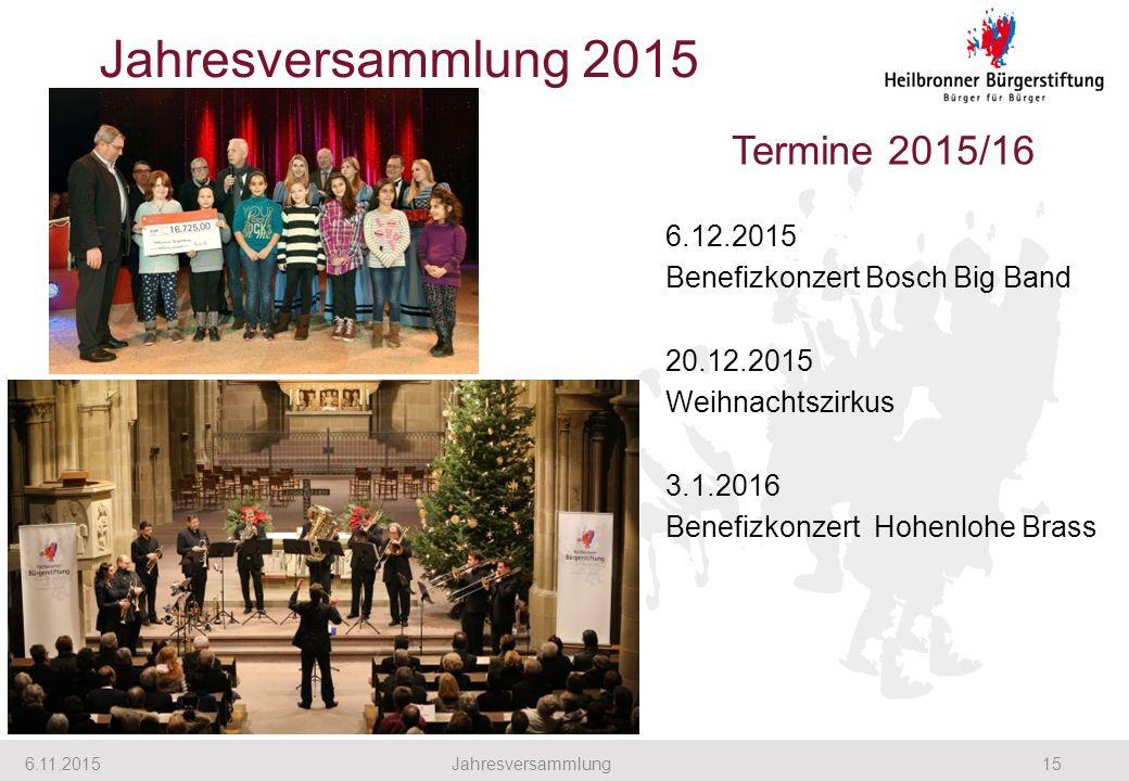 Jahresversammlung 2015 6.11.201515Jahresversammlung Termine 2015/16 6.12.2015 Benefizkonzert Bosch Big Band 20.12.2015 Weihnachtszirkus 3.1.2016 Benef