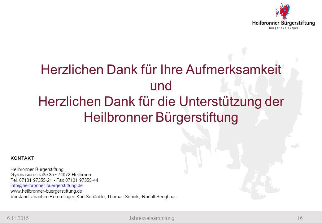 KONTAKT Heilbronner Bürgerstiftung Gymnasiumstraße 35 74072 Heilbronn Tel. 07131 97355-21 Fax 07131 97355-44 info@heilbronner-buergerstiftung.de info@