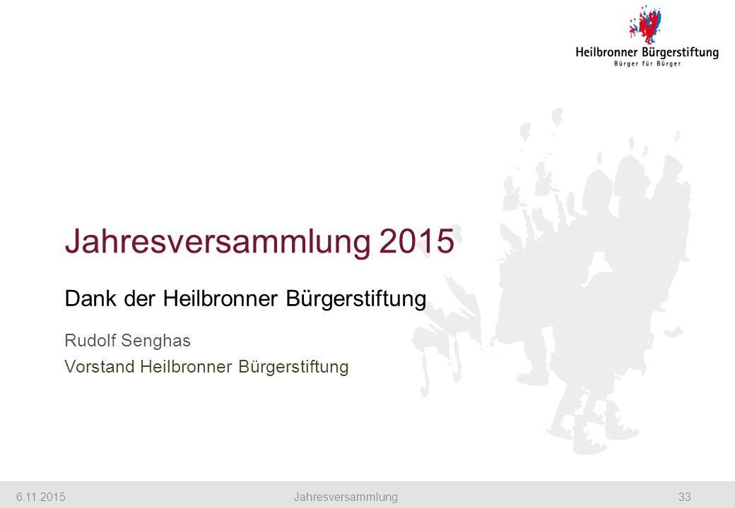 Jahresversammlung 2015 6.11.201533Jahresversammlung Dank der Heilbronner Bürgerstiftung Rudolf Senghas Vorstand Heilbronner Bürgerstiftung