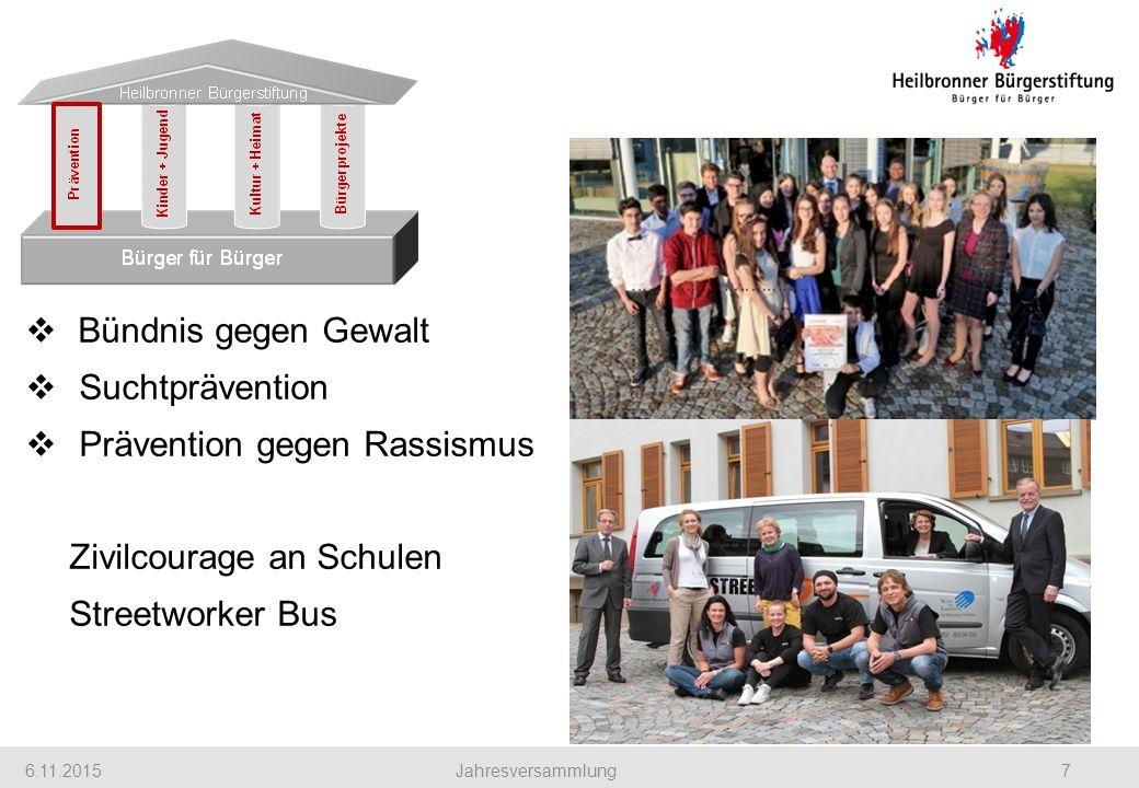 6.11.20157Jahresversammlung  Bündnis gegen Gewalt  Suchtprävention  Prävention gegen Rassismus Zivilcourage an Schulen Streetworker Bus Foto Bus He