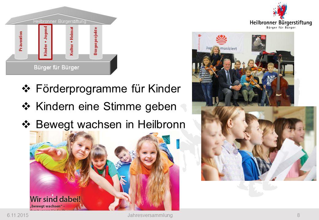 6.11.20158Jahresversammlung  Förderprogramme für Kinder  Kindern eine Stimme geben  Bewegt wachsen in Heilbronn Heilbronner Bürgerstiftung