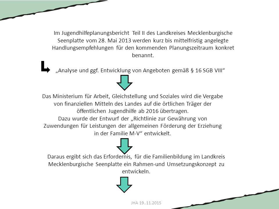 """""""Analyse und ggf."""