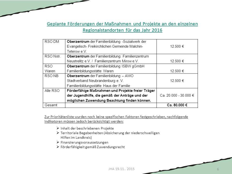 6 RSO DM Oberzentrum der Familienbildung -Sozialwerk der Evangelisch- Freikirchlichen Gemeinde Malchin- Teterow e.V.