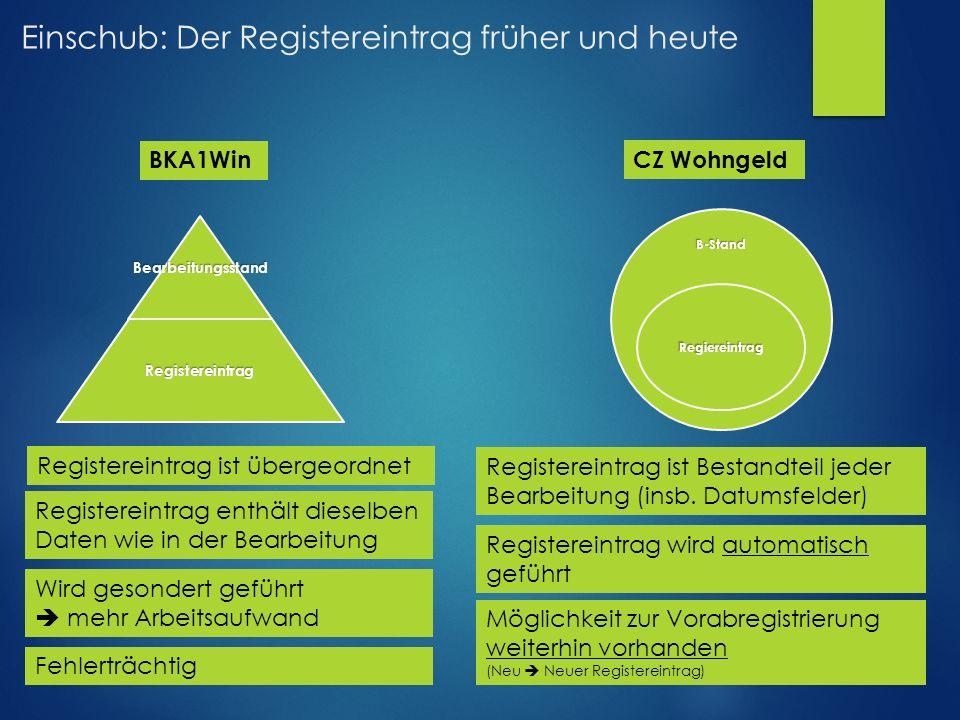 Einschub: Der Registereintrag früher und heute BKA1Win CZ WohngeldBearbeitungsstandRegistereintragB-Stand Regiereintrag Registereintrag ist übergeordn