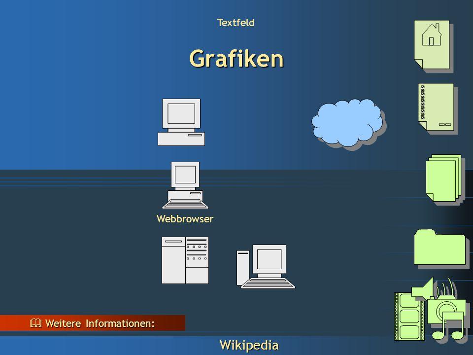 Weitere Informationen Finden Sie natürlich im Internet Besonders: Wikipedia und Google.