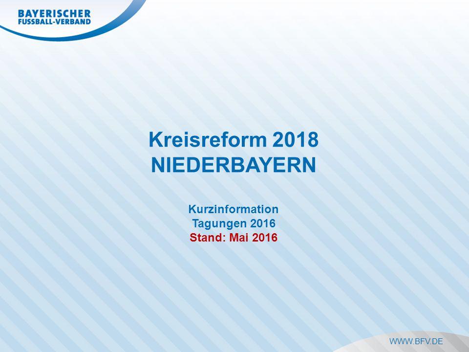 WWW.BFV.DE Kreisreform 2018 NIEDERBAYERN Kurzinformation Tagungen 2016 Stand: Mai 2016