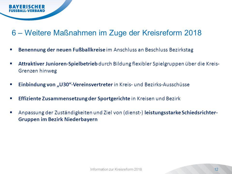 Information zur Kreisreform 201812  Benennung der neuen Fußballkreise im Anschluss an Beschluss Bezirkstag  Attraktiver Junioren-Spielbetrieb durch