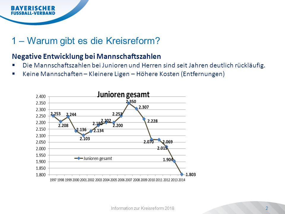 Information zur Kreisreform 20182 1 – Warum gibt es die Kreisreform.