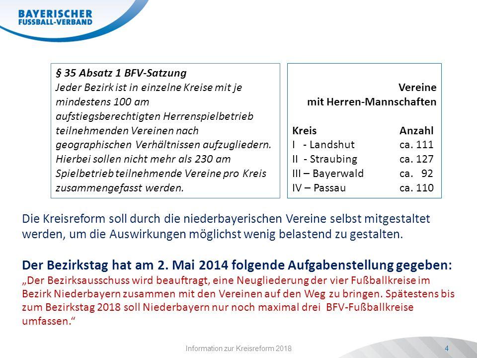 Information zur Kreisreform 20184 Die Kreisreform soll durch die niederbayerischen Vereine selbst mitgestaltet werden, um die Auswirkungen möglichst wenig belastend zu gestalten.