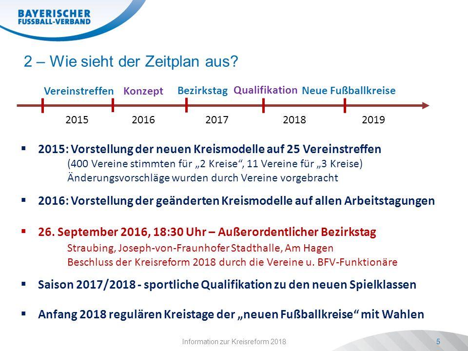Information zur Kreisreform 20185 2 – Wie sieht der Zeitplan aus? 20152016201720182019 Vereinstreffen Konzept Bezirkstag Qualifikation Neue Fußballkre