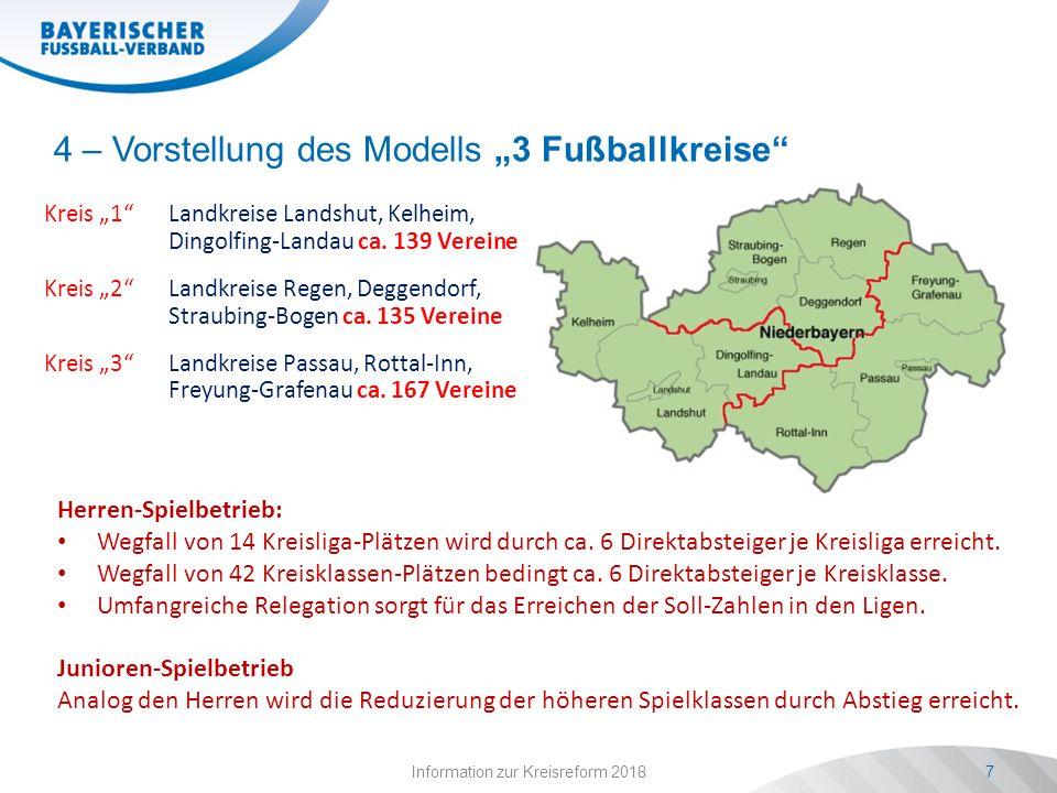 """Information zur Kreisreform 20187 4 – Vorstellung des Modells """"3 Fußballkreise"""" Kreis """"1"""" Landkreise Landshut, Kelheim, Dingolfing-Landau ca. 139 Vere"""