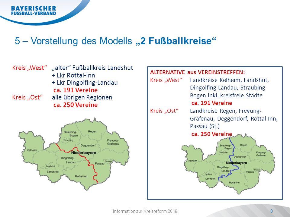 """Information zur Kreisreform 20188 5 – Vorstellung des Modells """"2 Fußballkreise"""" Kreis """"West"""" """"alter"""" Fußballkreis Landshut + Lkr Rottal-Inn + Lkr Ding"""