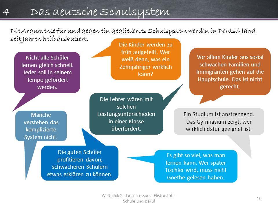 Weitblick 2 - Lærerressurs - Ekstrastoff - Schule und Beruf 10 4Das deutsche Schulsystem Die Argumente für und gegen ein gegliedertes Schulsystem werden in Deutschland seit Jahren heiß diskutiert.