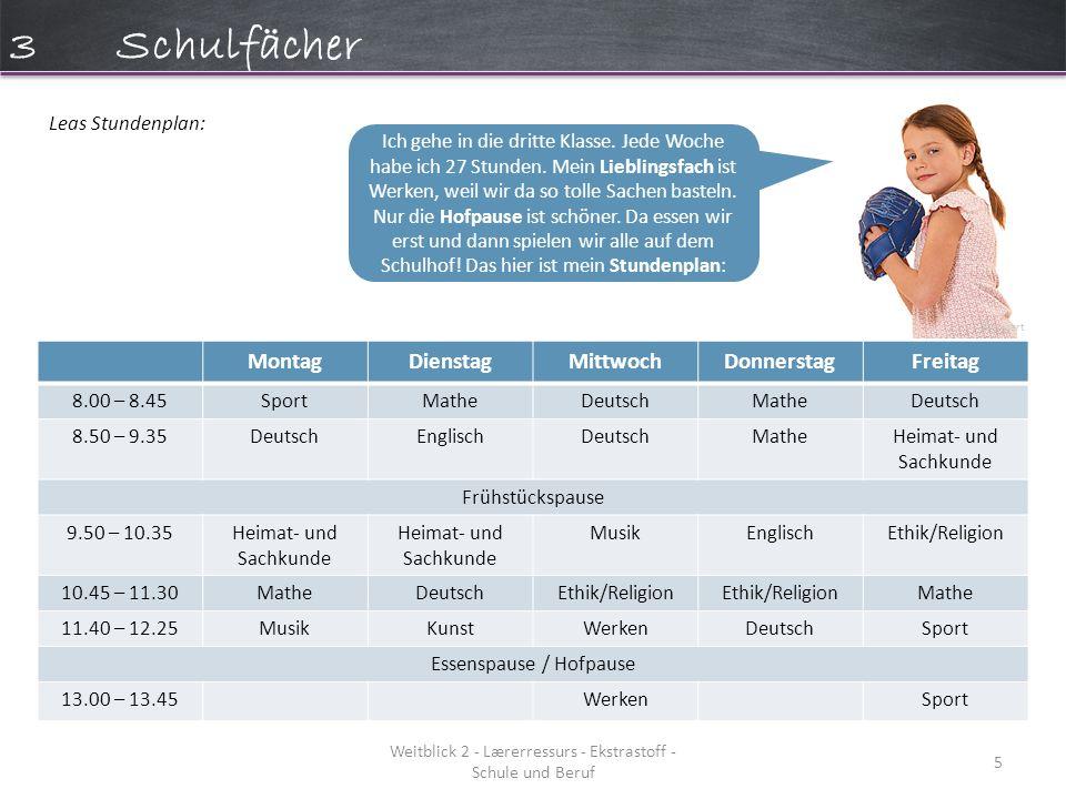 Weitblick 2 - Lærerressurs - Ekstrastoff - Schule und Beruf 5 3Schulfächer MontagDienstagMittwochDonnerstagFreitag 8.00 – 8.45SportMatheDeutschMatheDeutsch 8.50 – 9.35DeutschEnglischDeutschMatheHeimat- und Sachkunde Frühstückspause 9.50 – 10.35Heimat- und Sachkunde MusikEnglischEthik/Religion 10.45 – 11.30MatheDeutschEthik/Religion Mathe 11.40 – 12.25MusikKunstWerkenDeutschSport Essenspause / Hofpause 13.00 – 13.45WerkenSport Leas Stundenplan: Ich gehe in die dritte Klasse.
