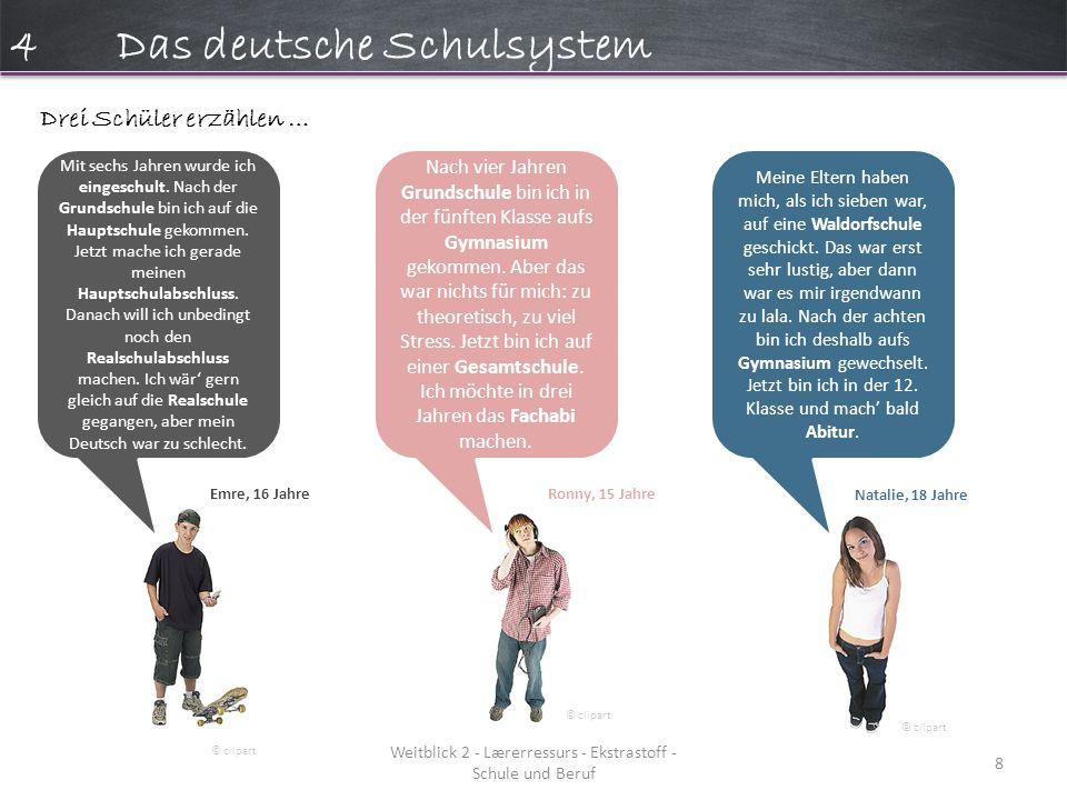Weitblick 2 - Lærerressurs - Ekstrastoff - Schule und Beruf 8 4Das deutsche Schulsystem Drei Schüler erzählen … Mit sechs Jahren wurde ich eingeschult.